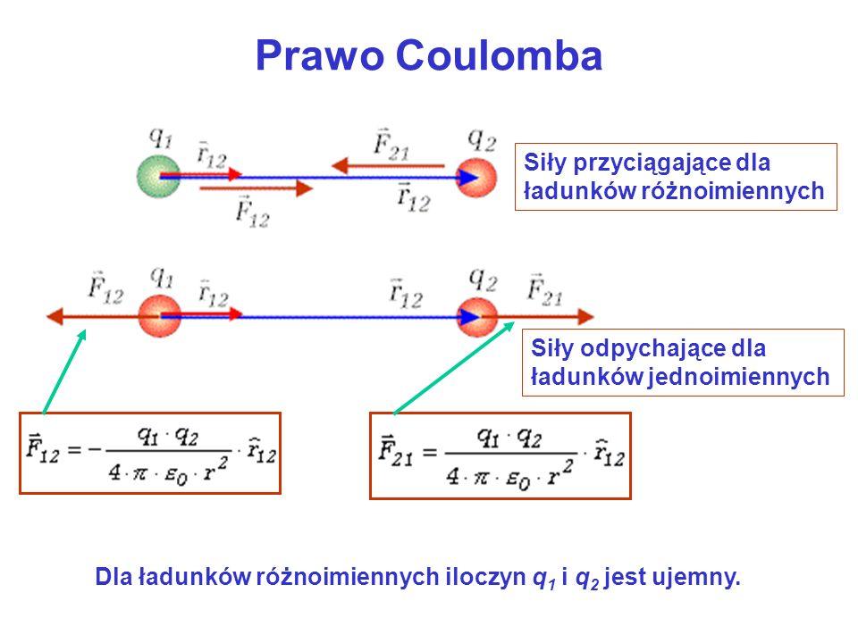 Prawo Coulomba Siły przyciągające dla ładunków różnoimiennych