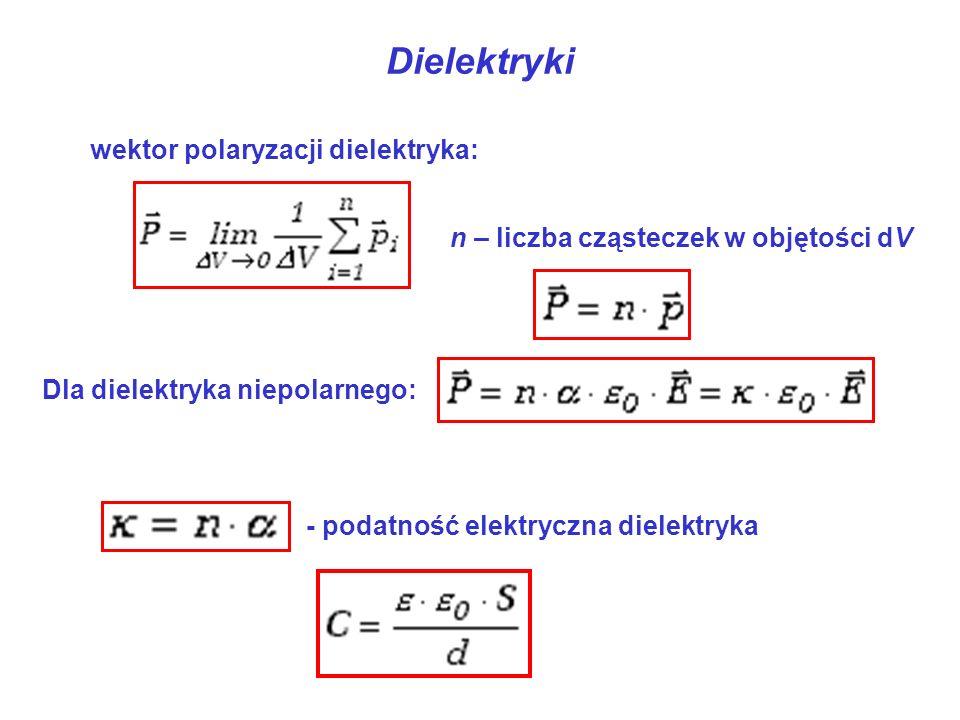 Dielektryki wektor polaryzacji dielektryka: