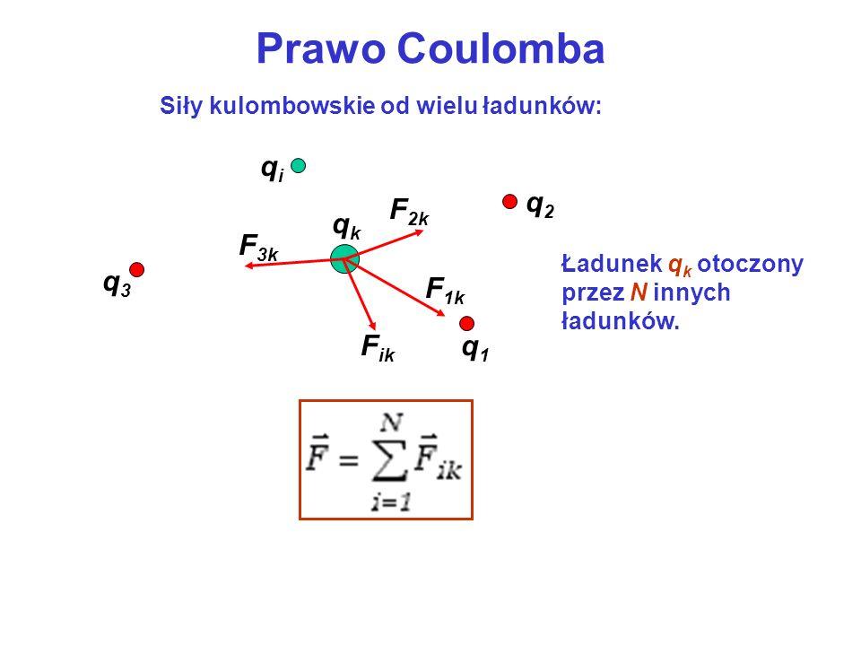 Prawo Coulomba qi q2 F2k qk F3k q3 Fik F1k q1