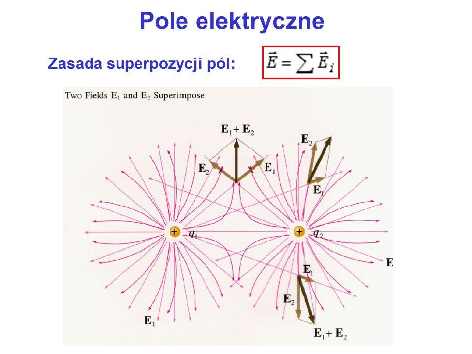 Pole elektryczne Zasada superpozycji pól: