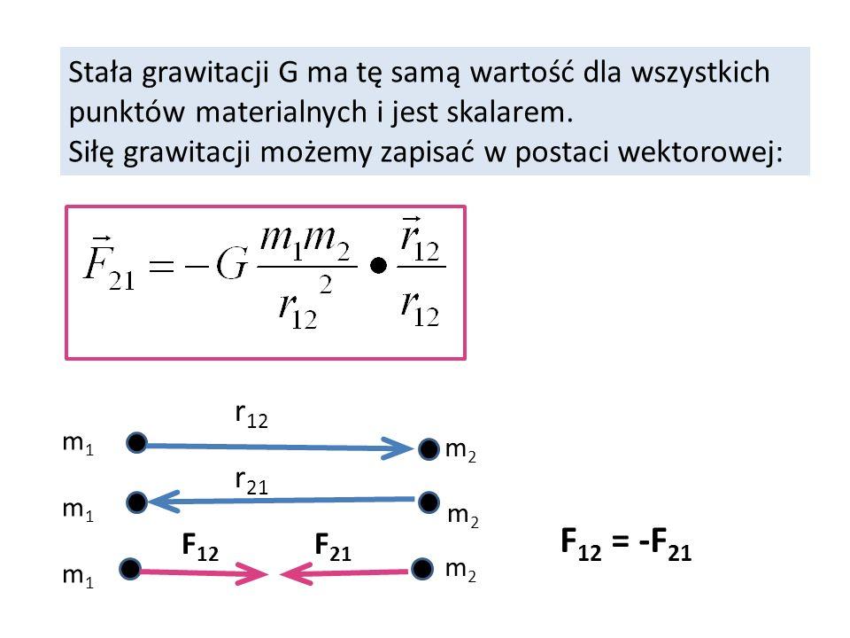 Stała grawitacji G ma tę samą wartość dla wszystkich punktów materialnych i jest skalarem.
