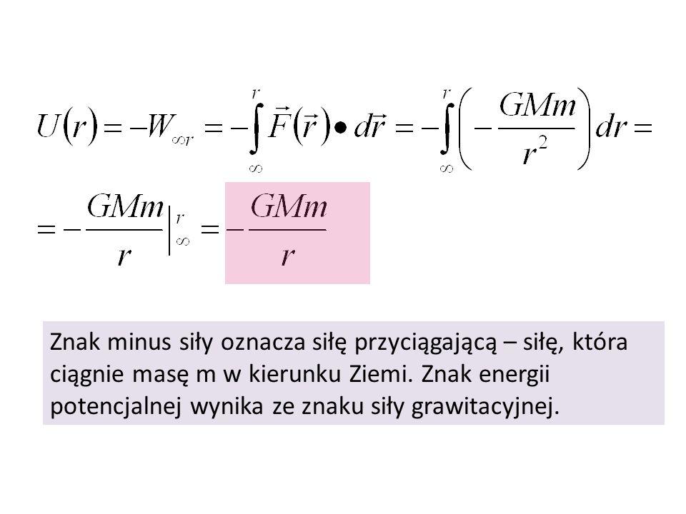 Znak minus siły oznacza siłę przyciągającą – siłę, która ciągnie masę m w kierunku Ziemi.