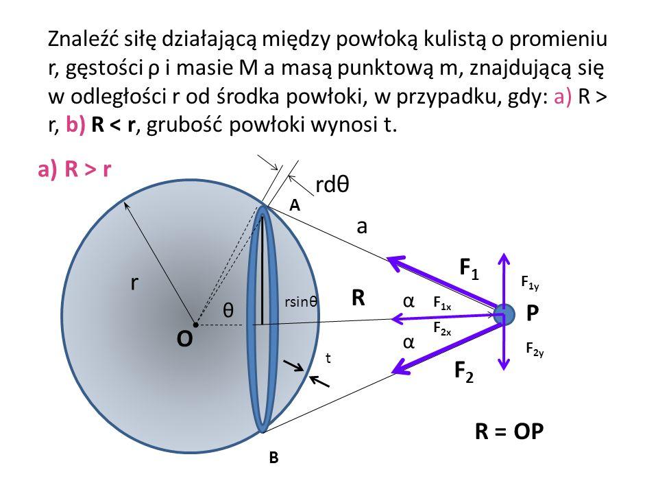 a) R > r rdθ a F1 r R P O F2 R = OP