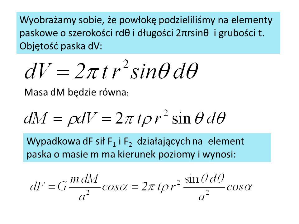 Wyobrażamy sobie, że powłokę podzieliliśmy na elementy paskowe o szerokości rdθ i długości 2πrsinθ i grubości t. Objętość paska dV: