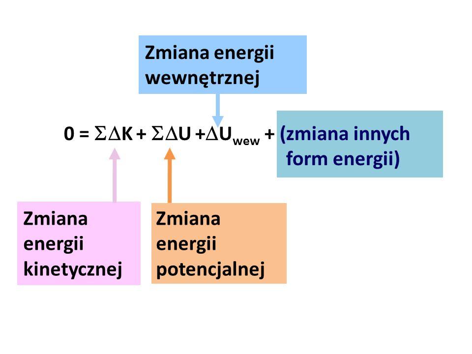 Zmiana energii wewnętrznej