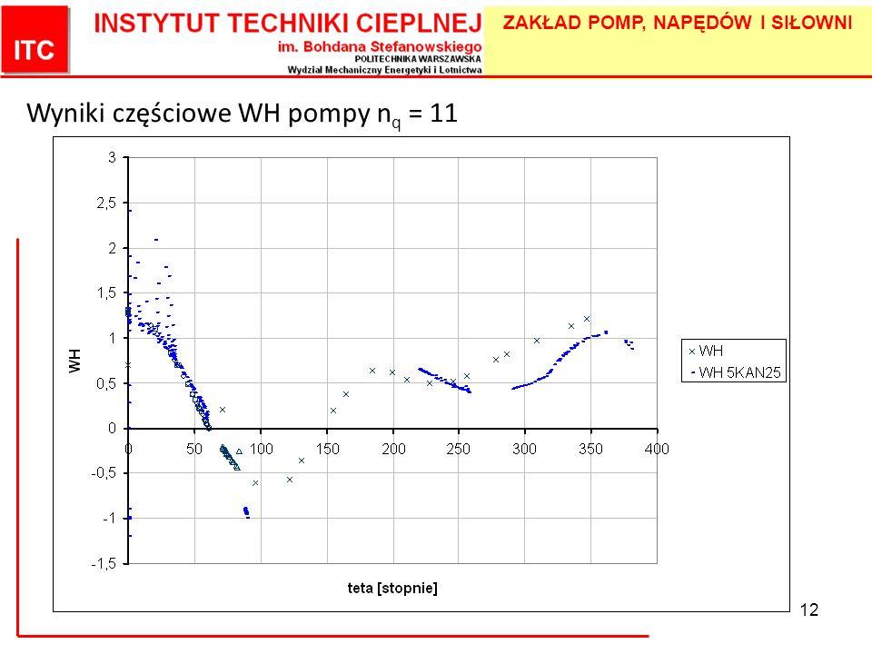 Wyniki częściowe WH pompy nq = 11