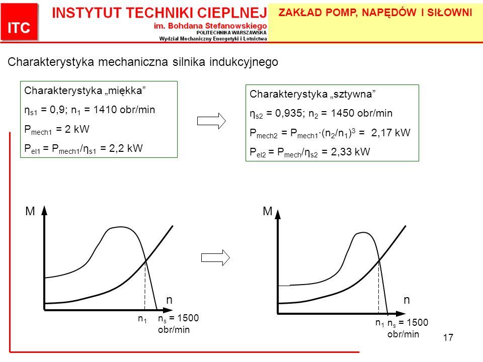 Charakterystyka mechaniczna silnika indukcyjnego