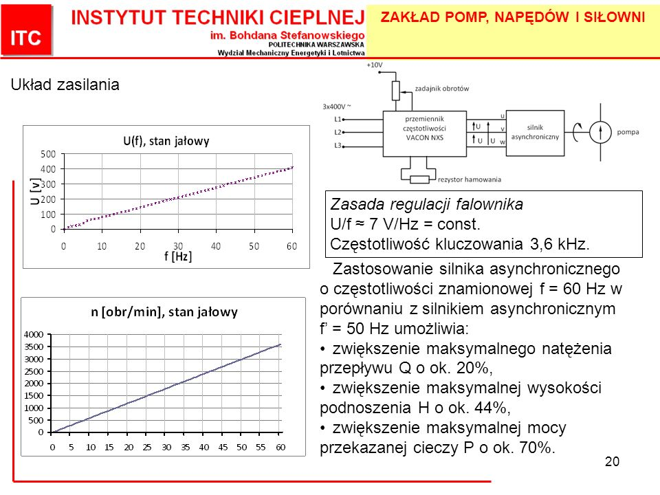 Układ zasilania Zasada regulacji falownika. U/f ≈ 7 V/Hz = const. Częstotliwość kluczowania 3,6 kHz.
