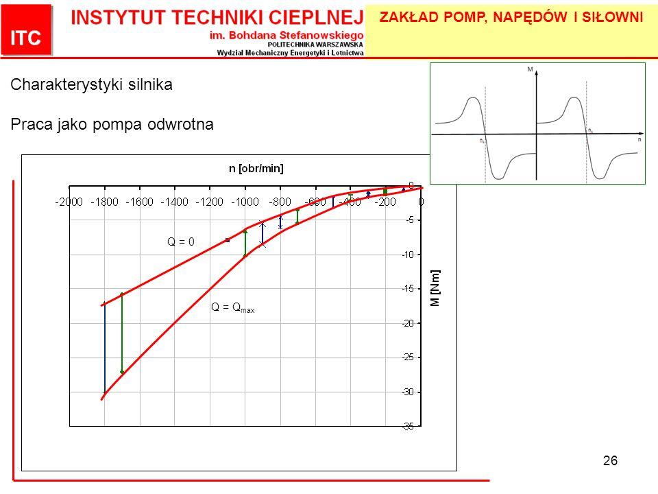 Charakterystyki silnika Praca jako pompa odwrotna