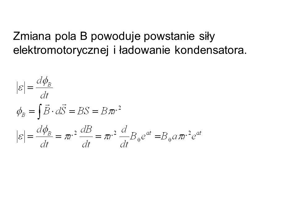 Zmiana pola B powoduje powstanie siły elektromotorycznej i ładowanie kondensatora.