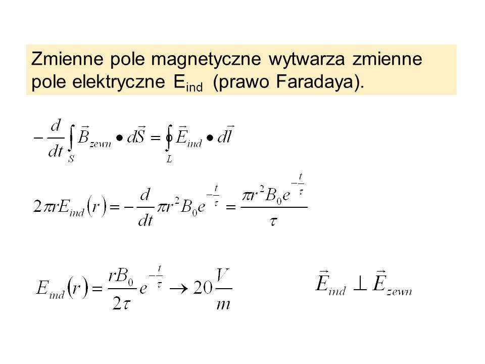 Zmienne pole magnetyczne wytwarza zmienne pole elektryczne Eind (prawo Faradaya).
