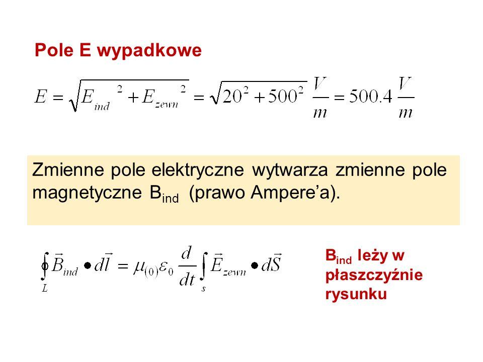 Pole E wypadkowe Zmienne pole elektryczne wytwarza zmienne pole magnetyczne Bind (prawo Ampere'a).