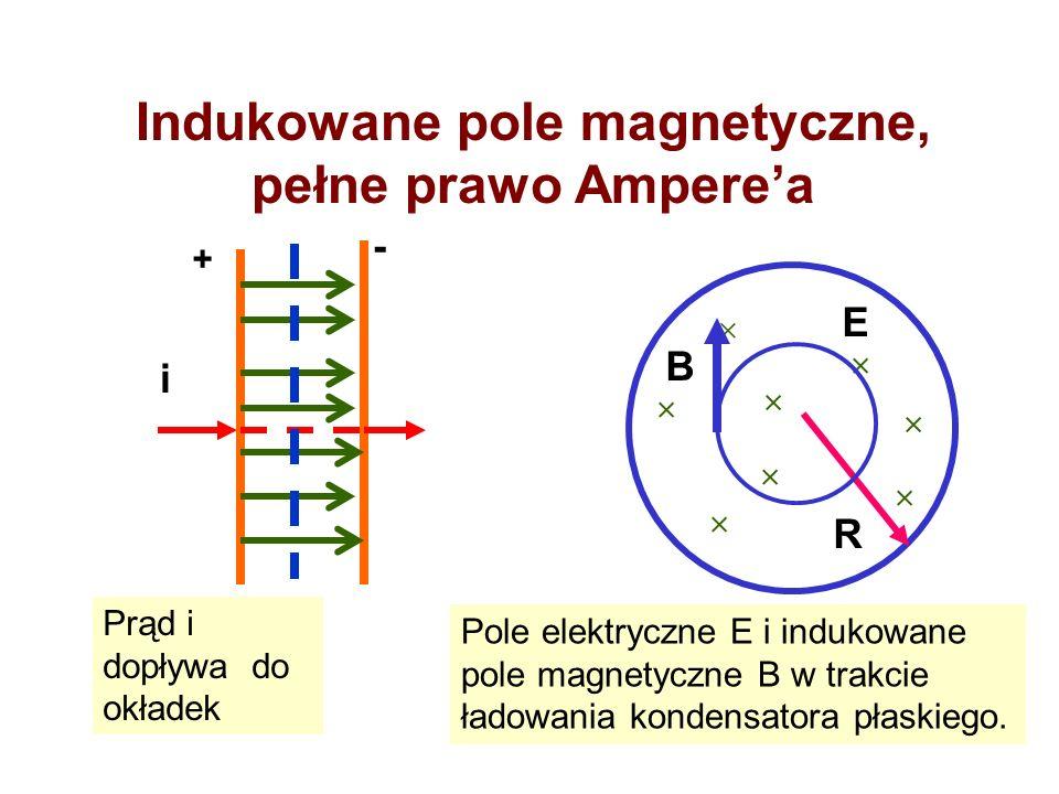 Indukowane pole magnetyczne, pełne prawo Ampere'a