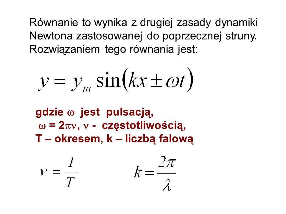 Równanie to wynika z drugiej zasady dynamiki Newtona zastosowanej do poprzecznej struny.