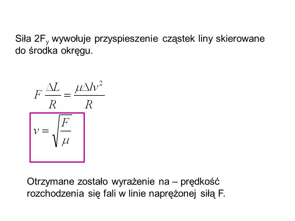 Siła 2Fy wywołuje przyspieszenie cząstek liny skierowane do środka okręgu.