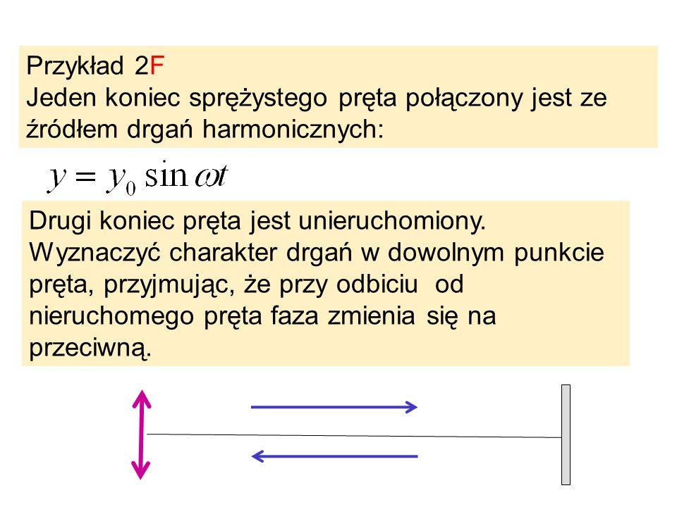 Przykład 2F Jeden koniec sprężystego pręta połączony jest ze źródłem drgań harmonicznych: