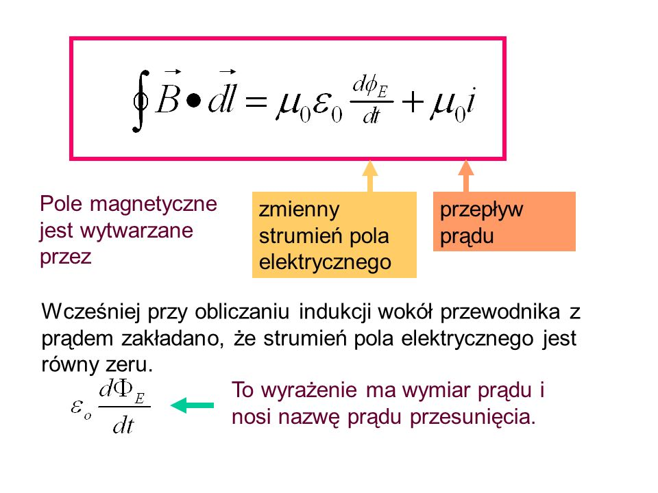 Pole magnetyczne jest wytwarzane przez