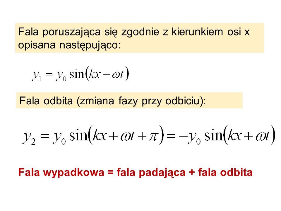 Fala poruszająca się zgodnie z kierunkiem osi x opisana następująco: