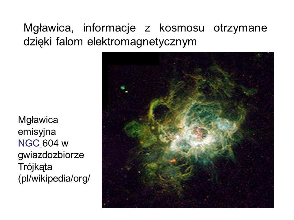 Mgławica, informacje z kosmosu otrzymane dzięki falom elektromagnetycznym