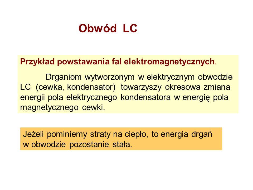 Obwód LC Przykład powstawania fal elektromagnetycznych.