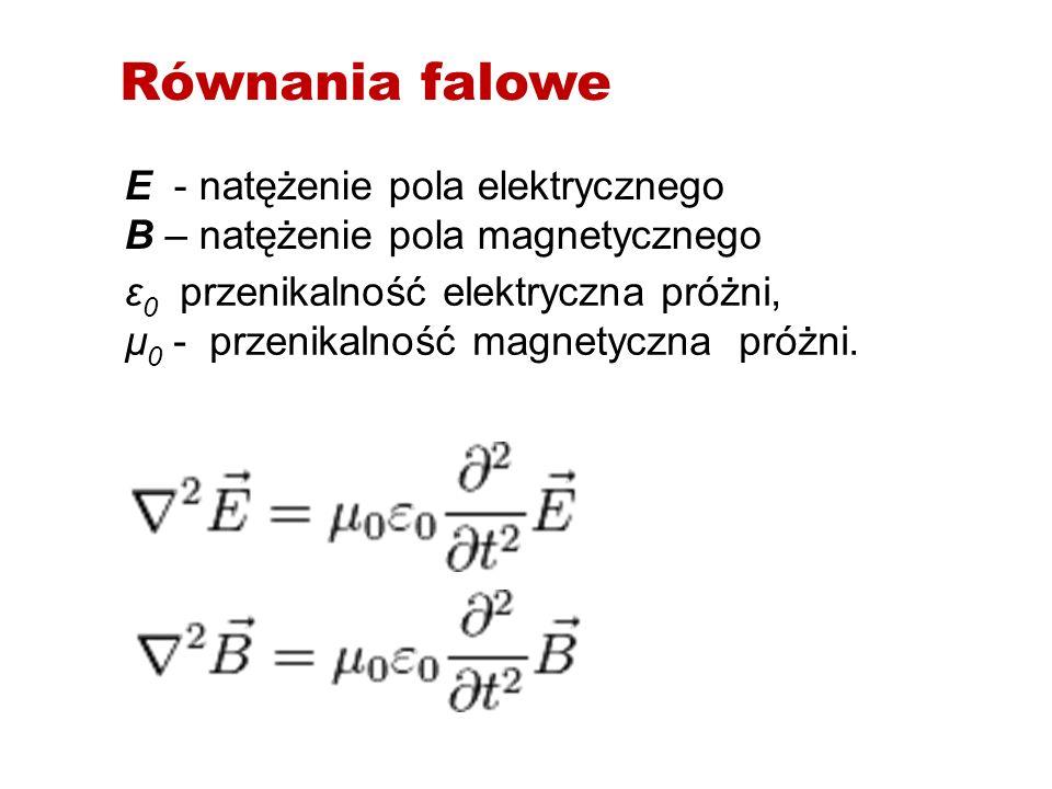 Równania falowe E - natężenie pola elektrycznego