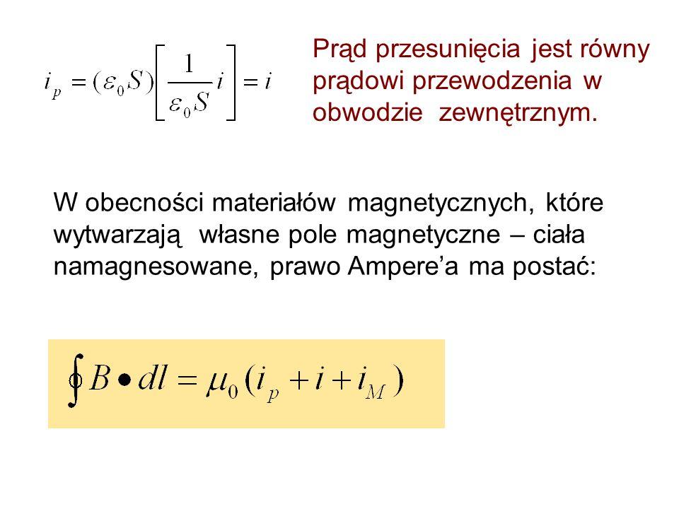 Prąd przesunięcia jest równy prądowi przewodzenia w obwodzie zewnętrznym.