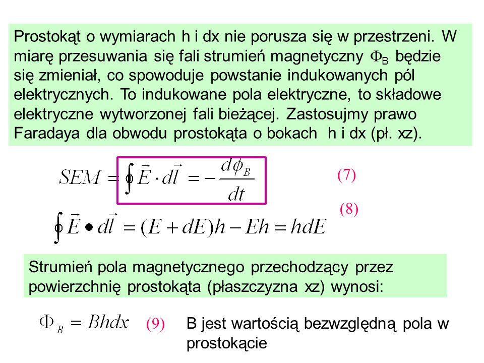 Prostokąt o wymiarach h i dx nie porusza się w przestrzeni