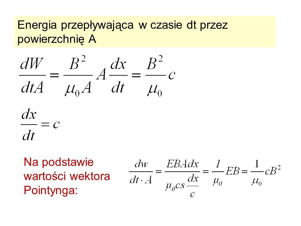 Energia przepływająca w czasie dt przez powierzchnię A