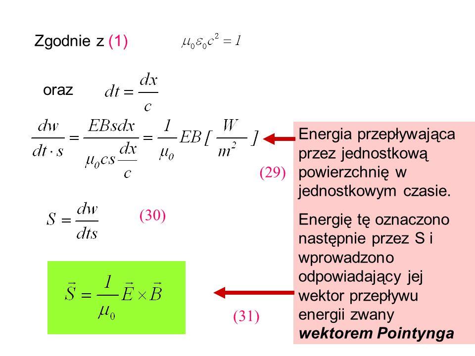 Zgodnie z (1) oraz. Energia przepływająca przez jednostkową powierzchnię w jednostkowym czasie.