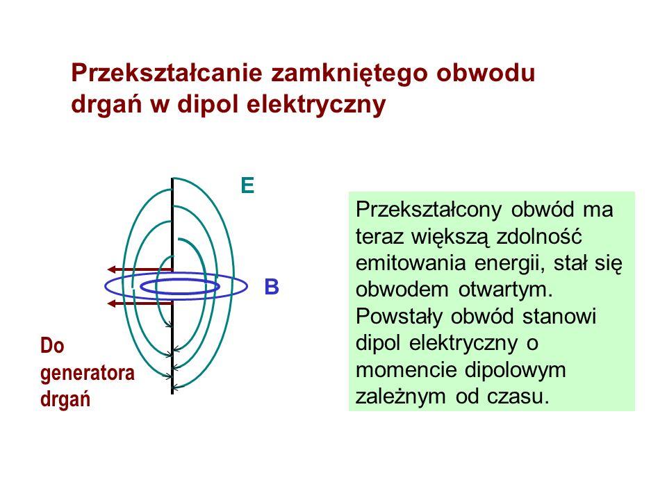 Przekształcanie zamkniętego obwodu drgań w dipol elektryczny