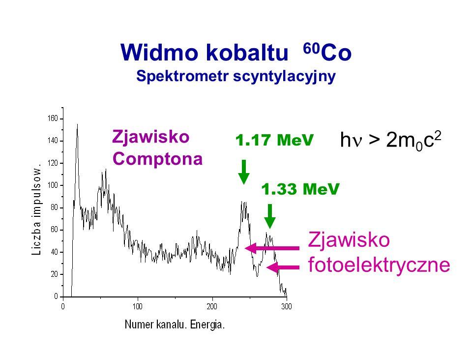 Widmo kobaltu 60Co Spektrometr scyntylacyjny