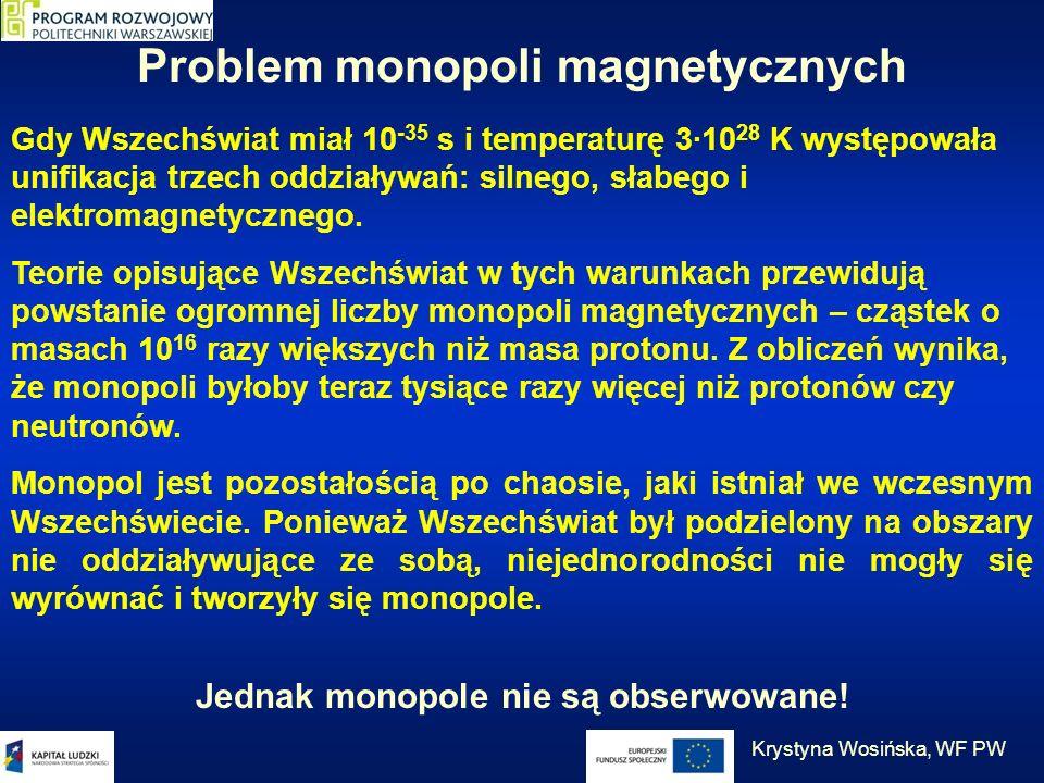 Problem monopoli magnetycznych Jednak monopole nie są obserwowane!