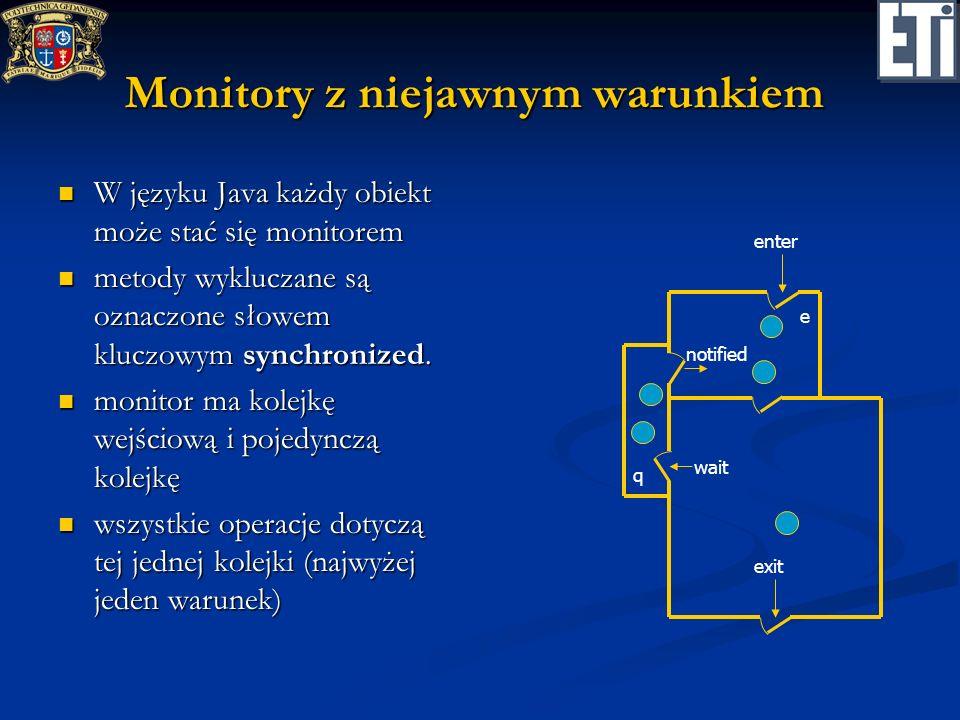 Monitory z niejawnym warunkiem