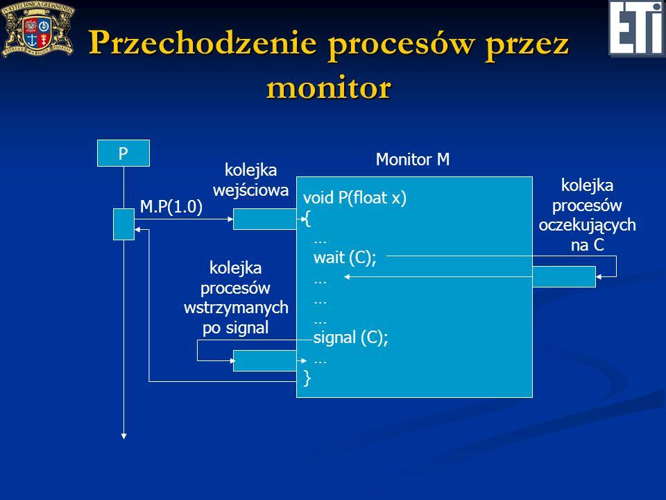 Przechodzenie procesów przez monitor