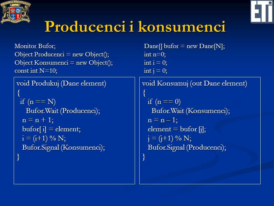 Producenci i konsumenci