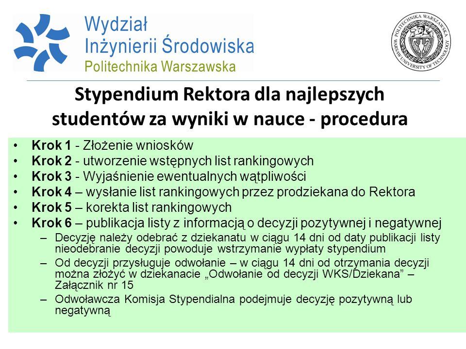 Stypendium Rektora dla najlepszych studentów za wyniki w nauce - procedura