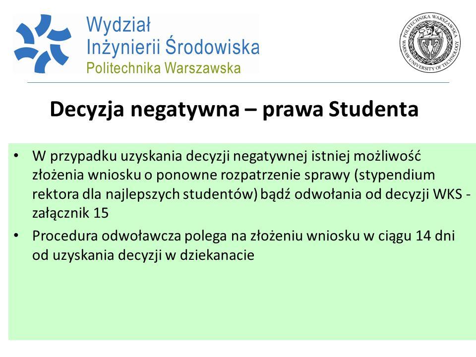 Decyzja negatywna – prawa Studenta