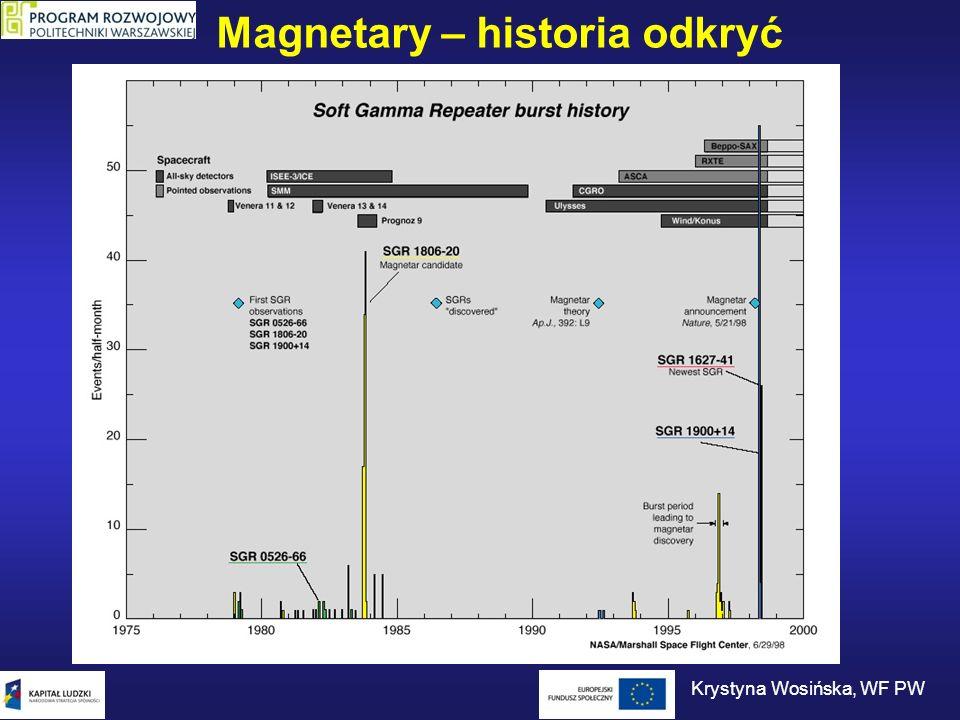 Magnetary – historia odkryć