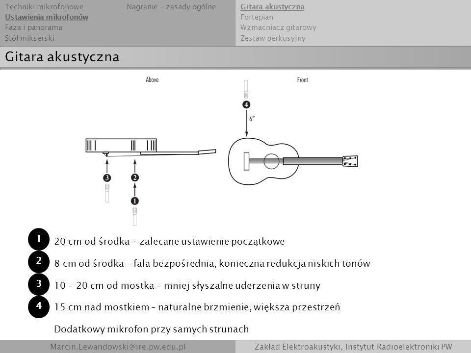 Zakład Elektroakustyki, Instytut Radioelektroniki PW