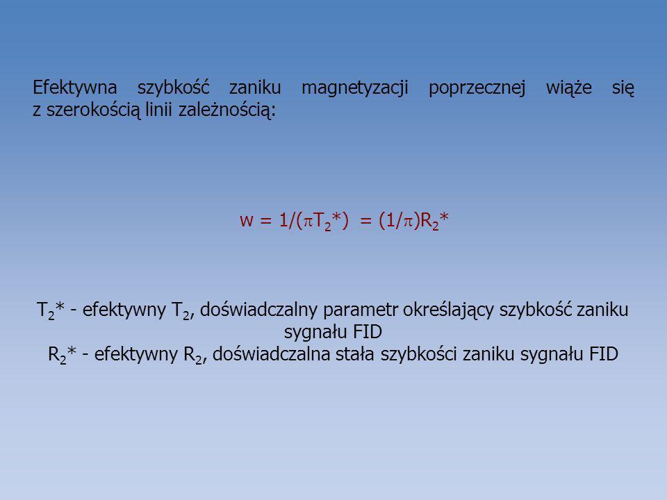 R2* - efektywny R2, doświadczalna stała szybkości zaniku sygnału FID