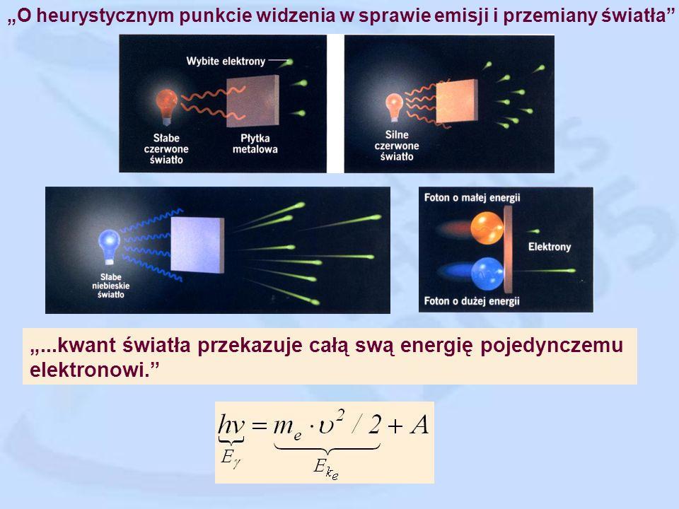 """""""...kwant światła przekazuje całą swą energię pojedynczemu"""