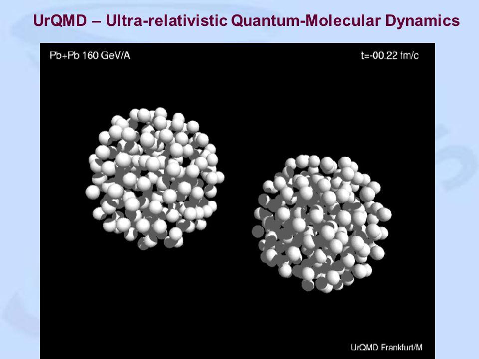 UrQMD – Ultra-relativistic Quantum-Molecular Dynamics