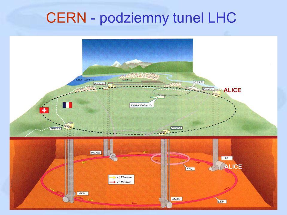 CERN - podziemny tunel LHC
