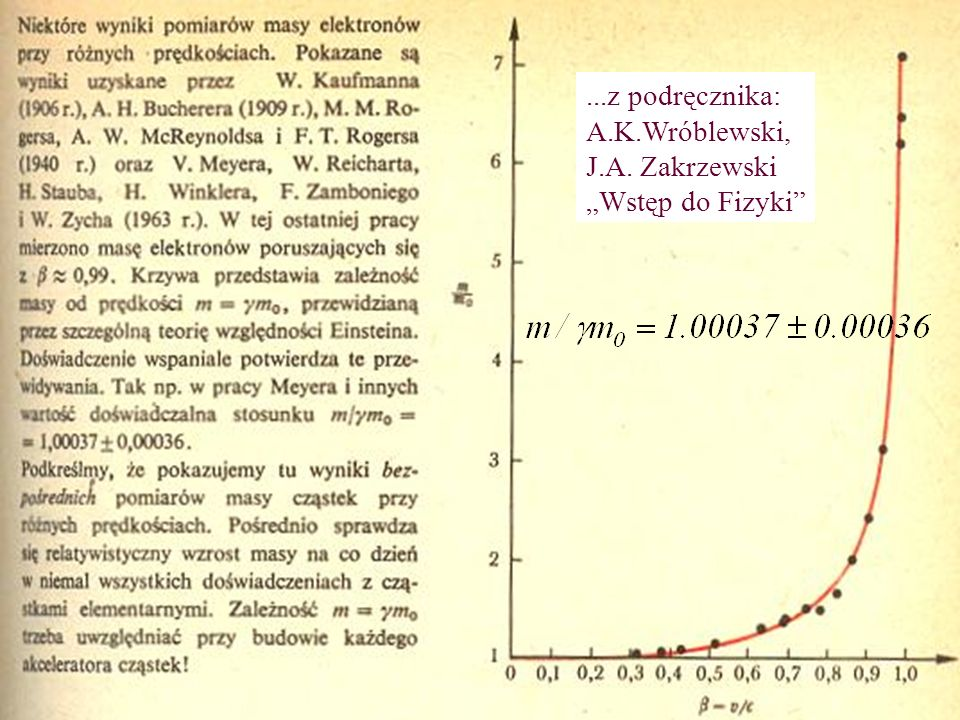 Włodzimierza Zycha poświęcona pomiarom masy elektronów