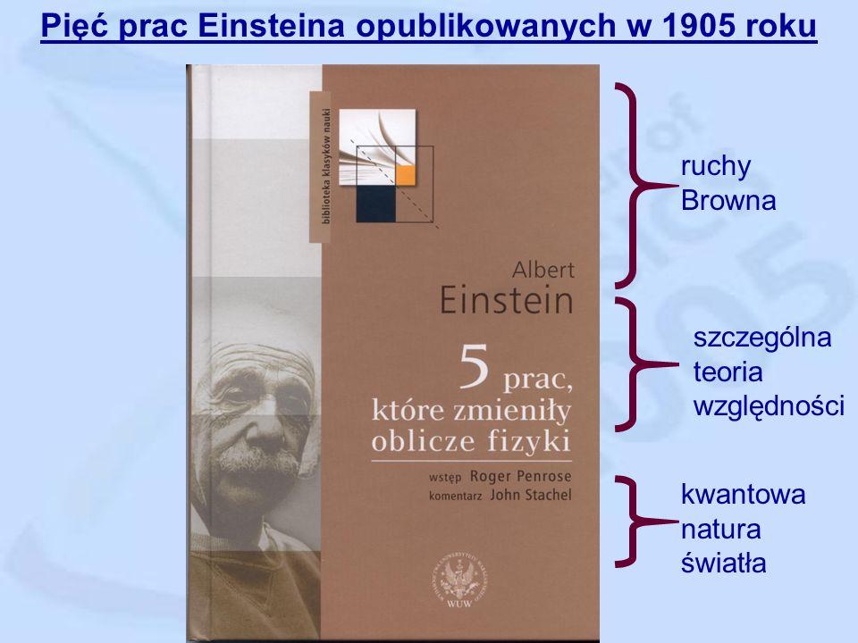 Pięć prac Einsteina opublikowanych w 1905 roku