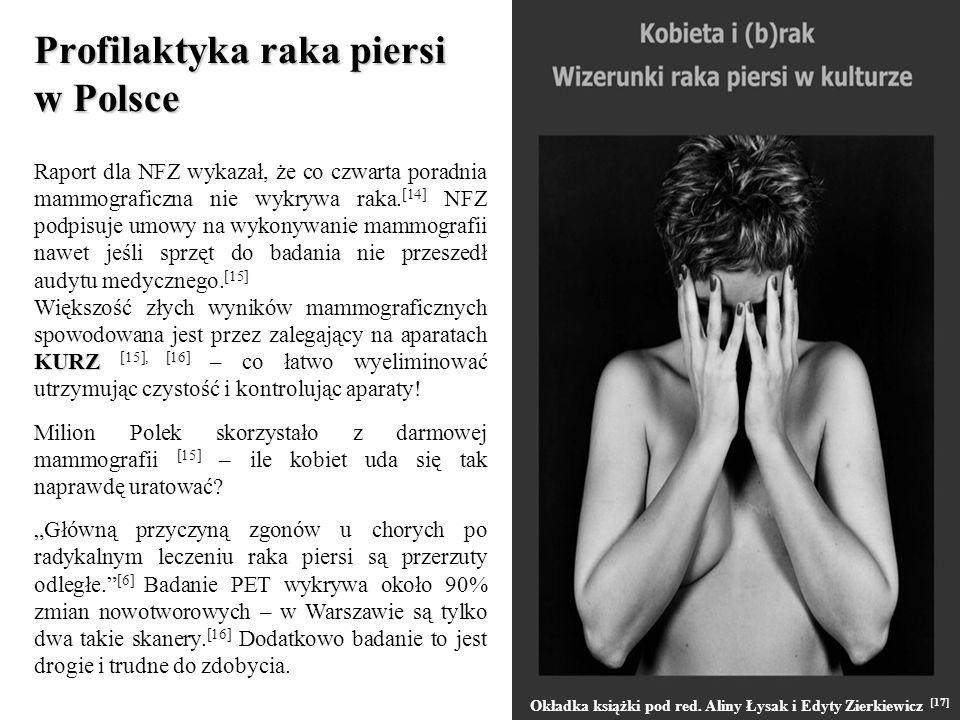 Profilaktyka raka piersi w Polsce