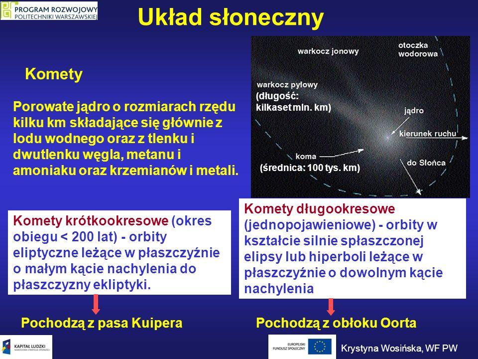 Układ słoneczny Komety