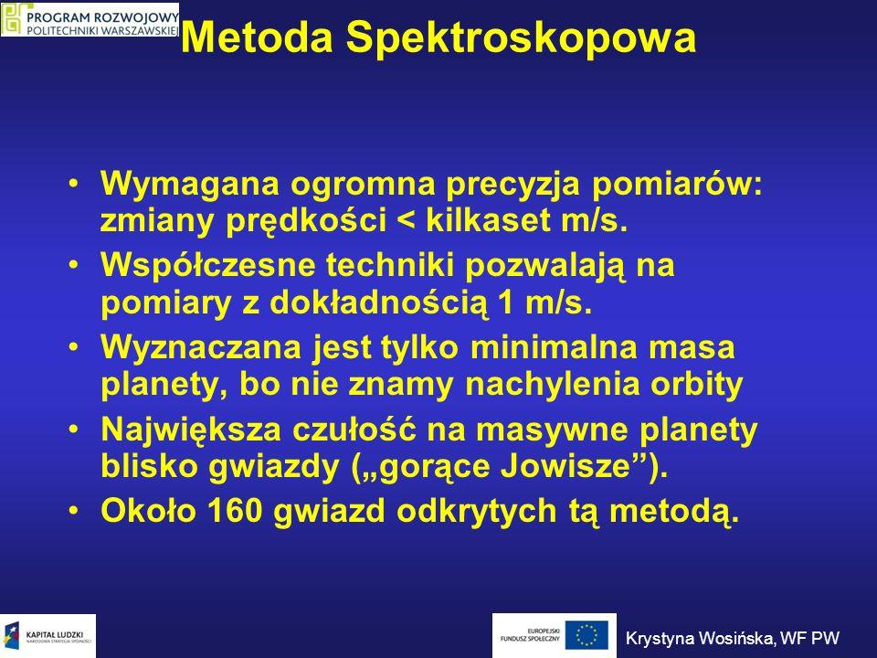 Metoda Spektroskopowa