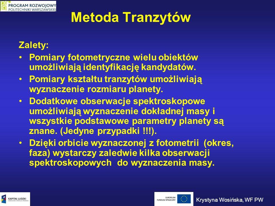 Metoda Tranzytów Zalety: