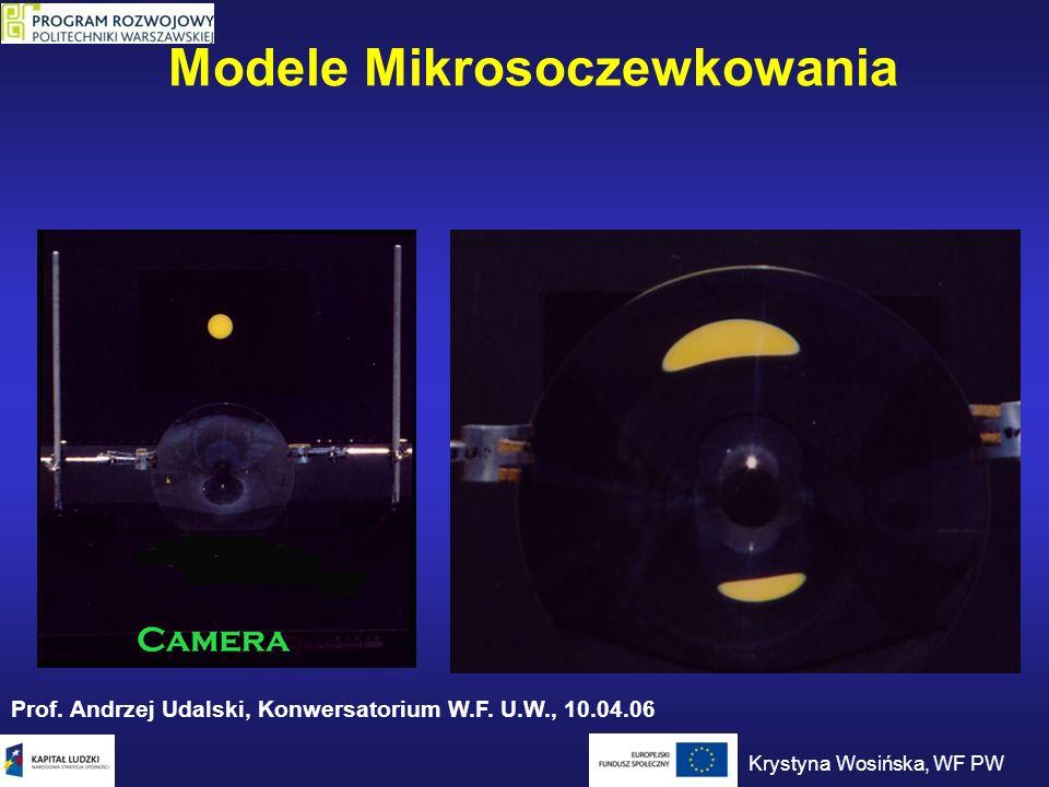 Modele Mikrosoczewkowania